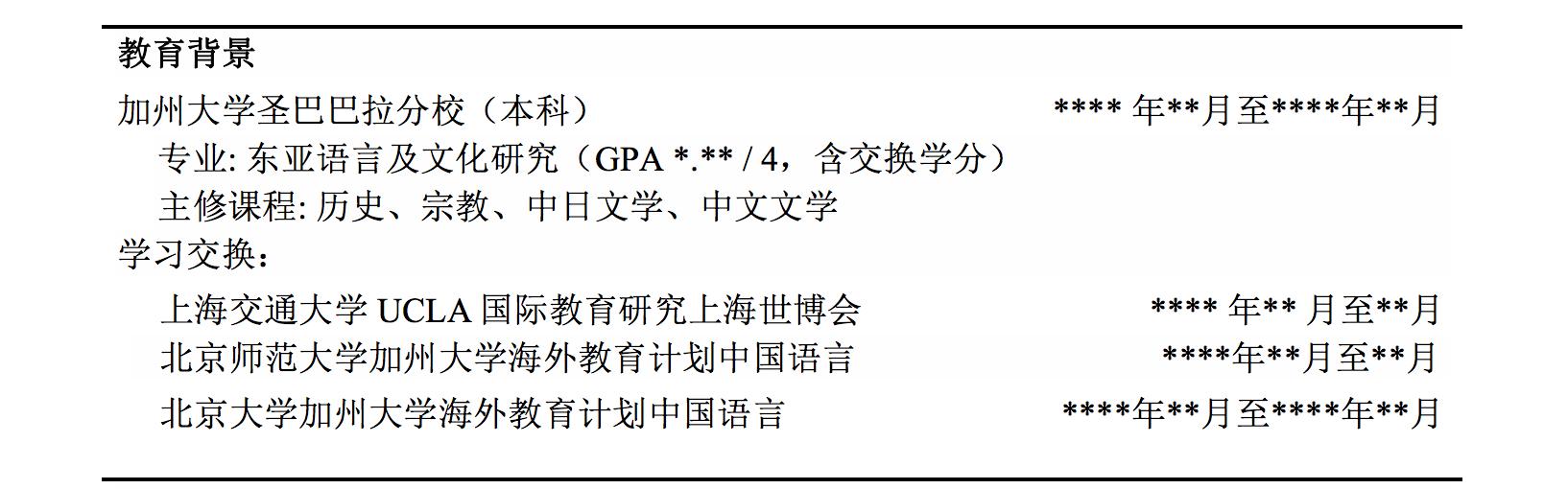 chinese resume samples