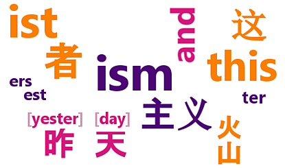 chinese_character_meanings.png