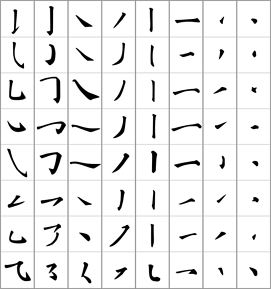 A Simple Explanation Of Chinese Characters