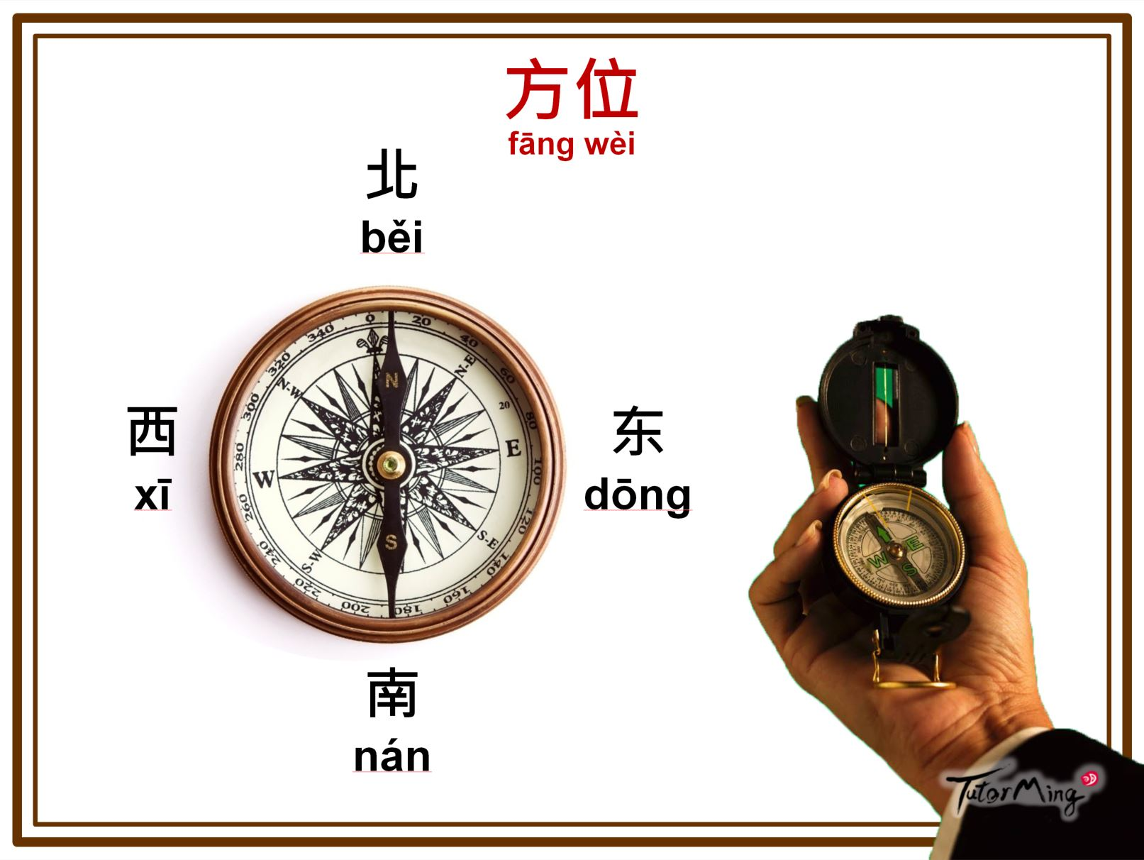 Direction_in_Chinese.jpg