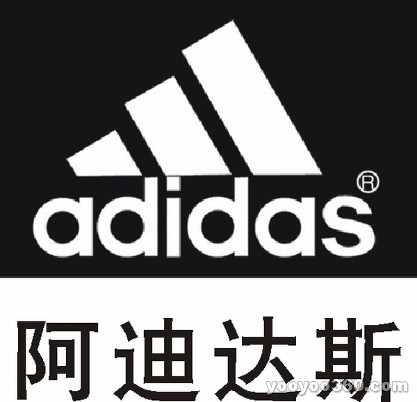 Choosing A Brand Name in Chinese